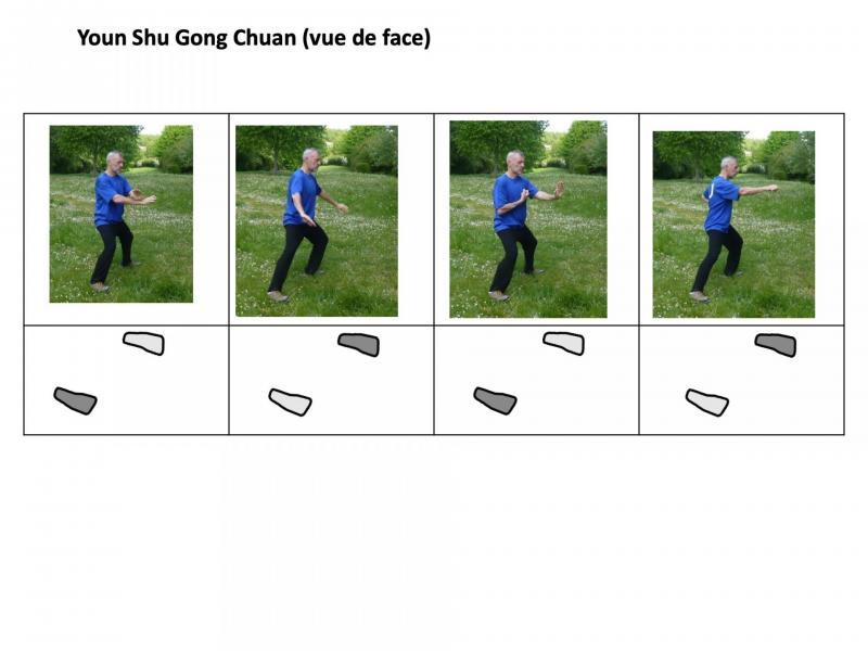 You Shu Gong Chuan